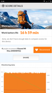 Xiaomi Mi Max Batterie