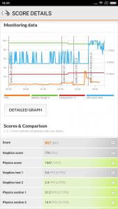 Xiaomi Mi Max Benchmarks