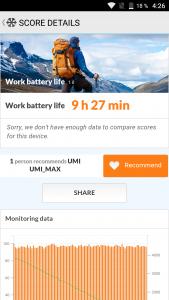 Umi Max Batterie et Autonomie