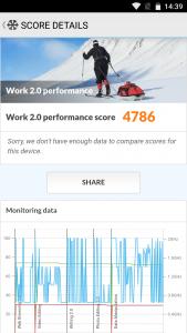 Xiaomi Mi A1 Performance