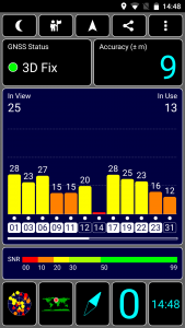 Xiaomi Mi A1 GPS