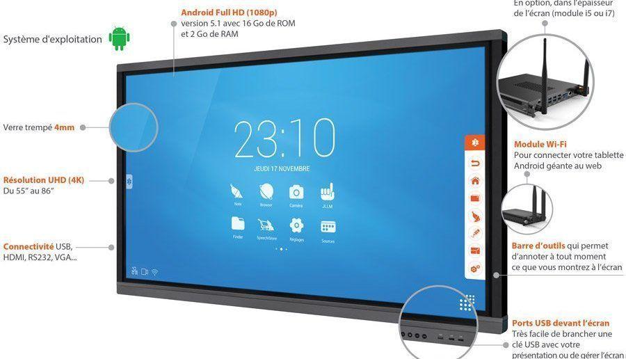 un écran interactif tactile qui n'envie rien à une tablette Android